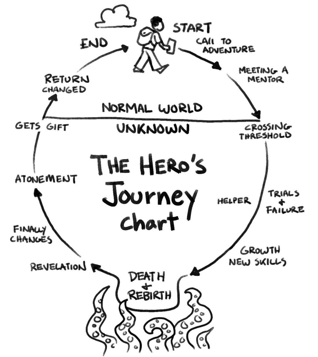 hero-journey2